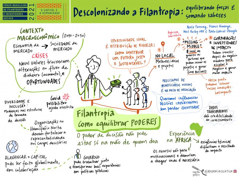 Descolonizando a Filantropia